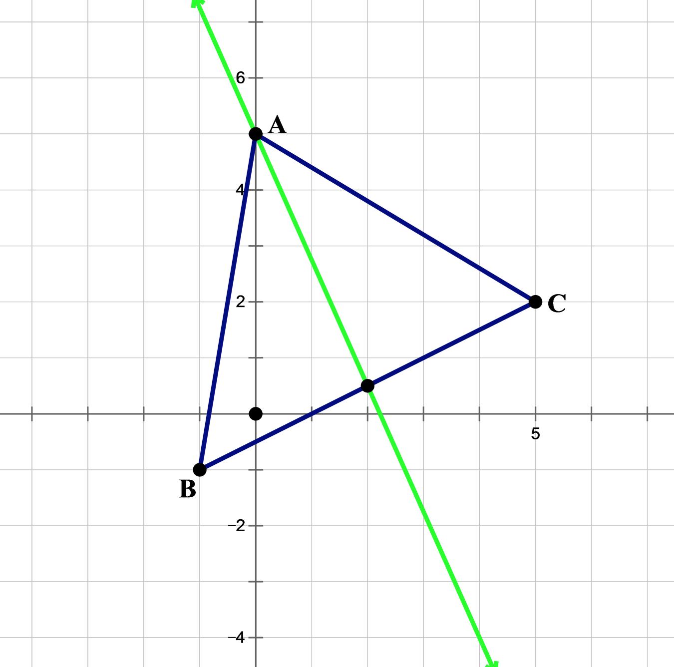 gmat-math