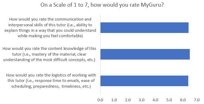 17_05_09 internal survey 1.jpg