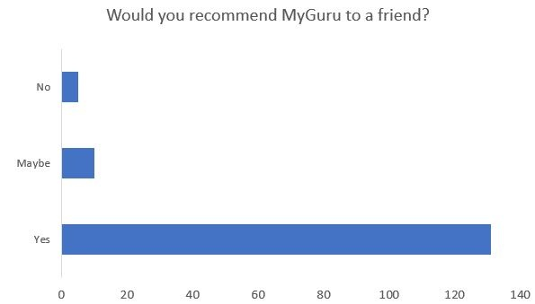 17_05_09 internal survey 3.jpg
