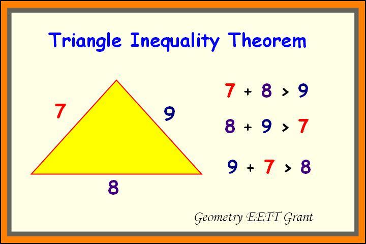 t2g2_triangle-inequality-theorem.jpg